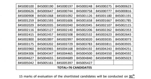 HPSSC ने जारी किया फरवरी में हुए पोस्ट कोड 845 परीक्षा का रिजल्ट